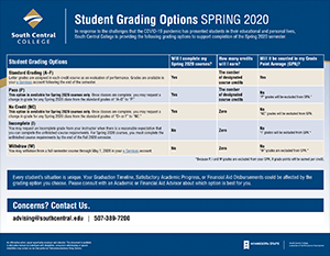 Thumbnail of Grading Options Available for Spring 2020 PDF